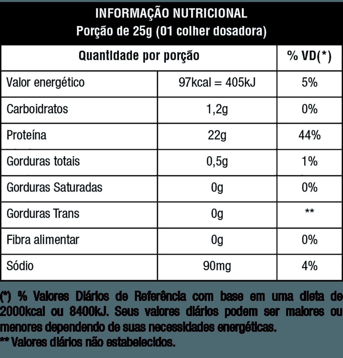 Tabela Nutricional Whey Hidrolisado Isolado | Nutrata