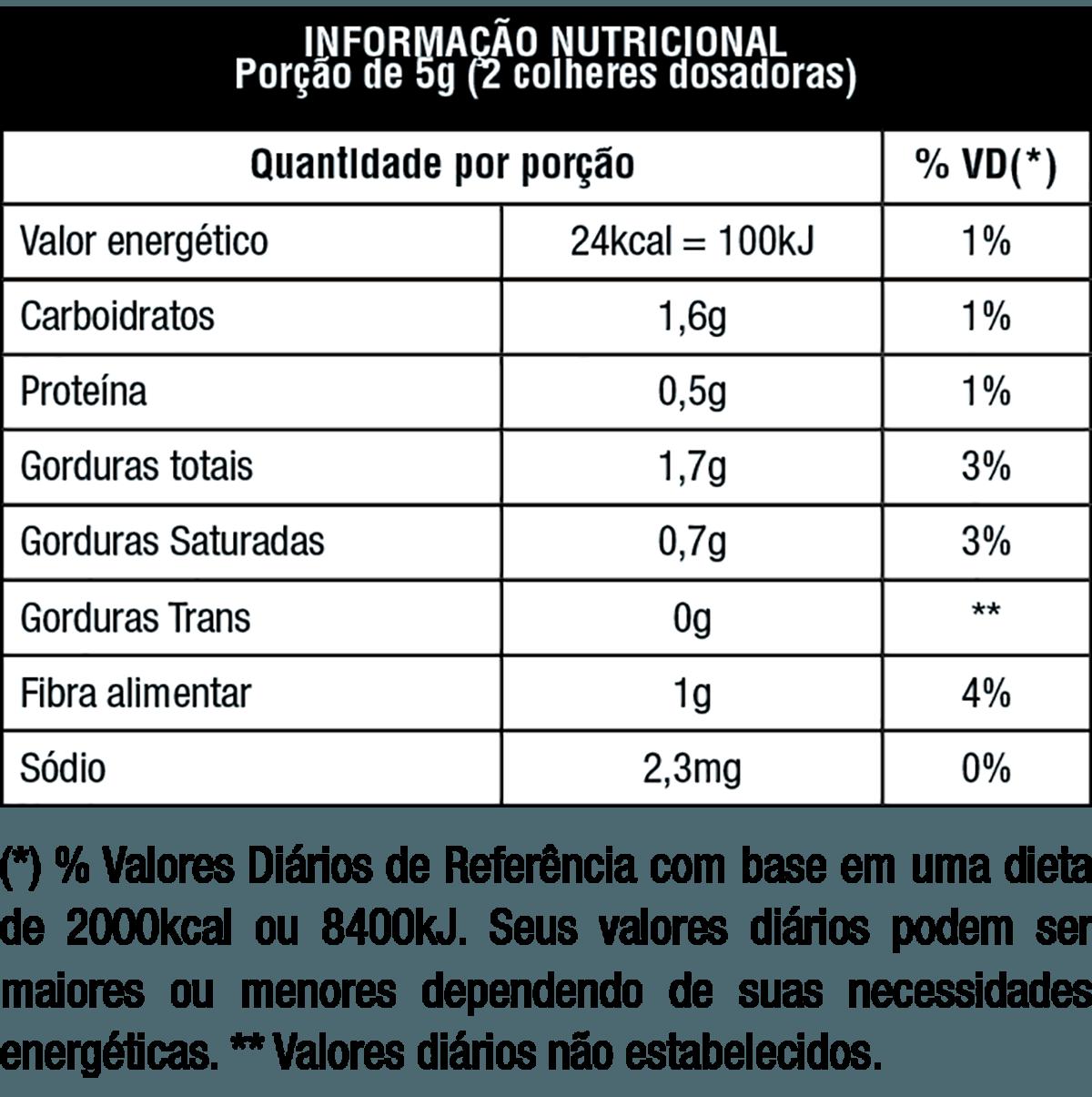 Tabela Nutricional Puro Açaí | Nutrata