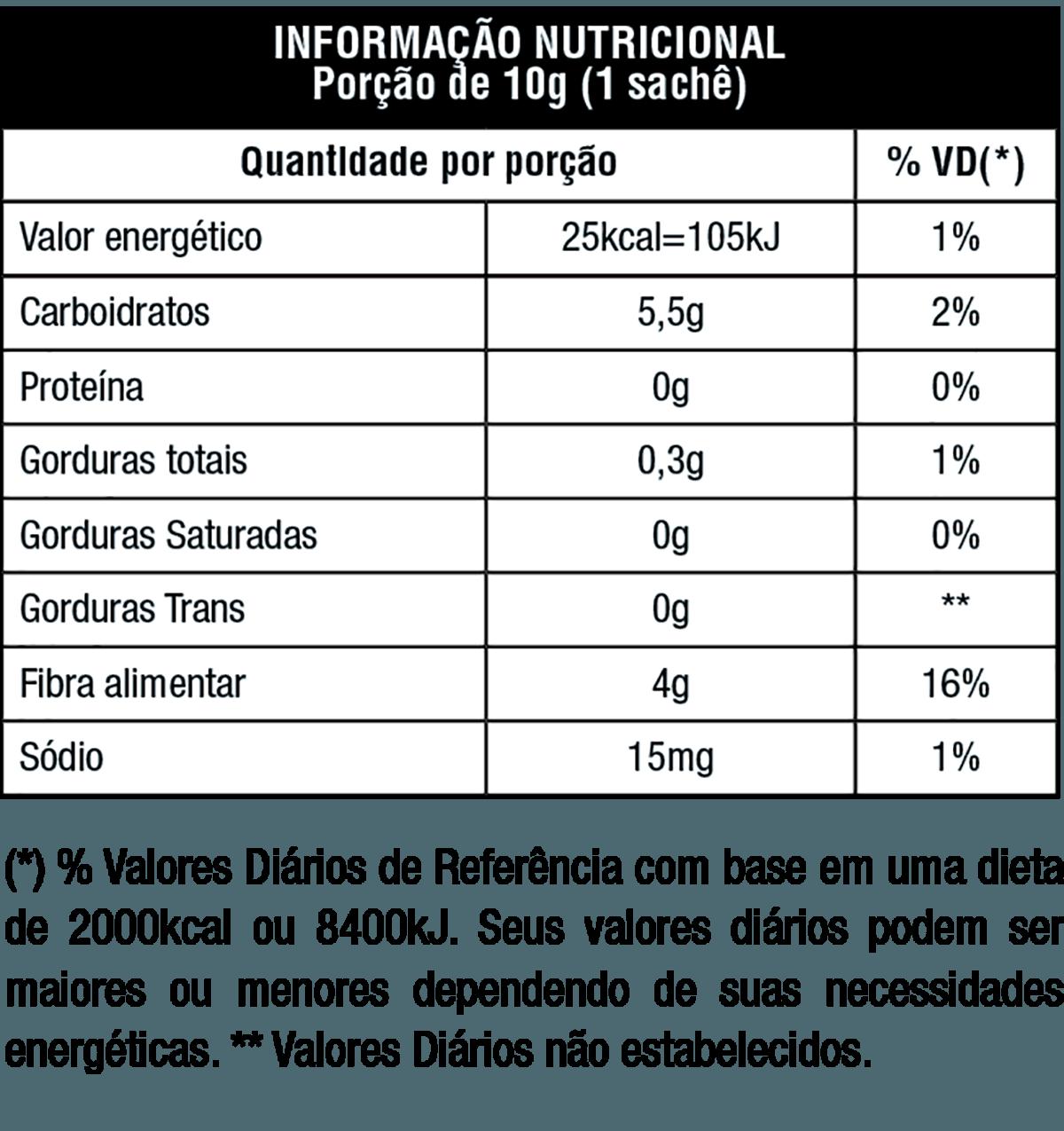 Tabela Nutricional Açaí Juice 100% Puro | Nutrata