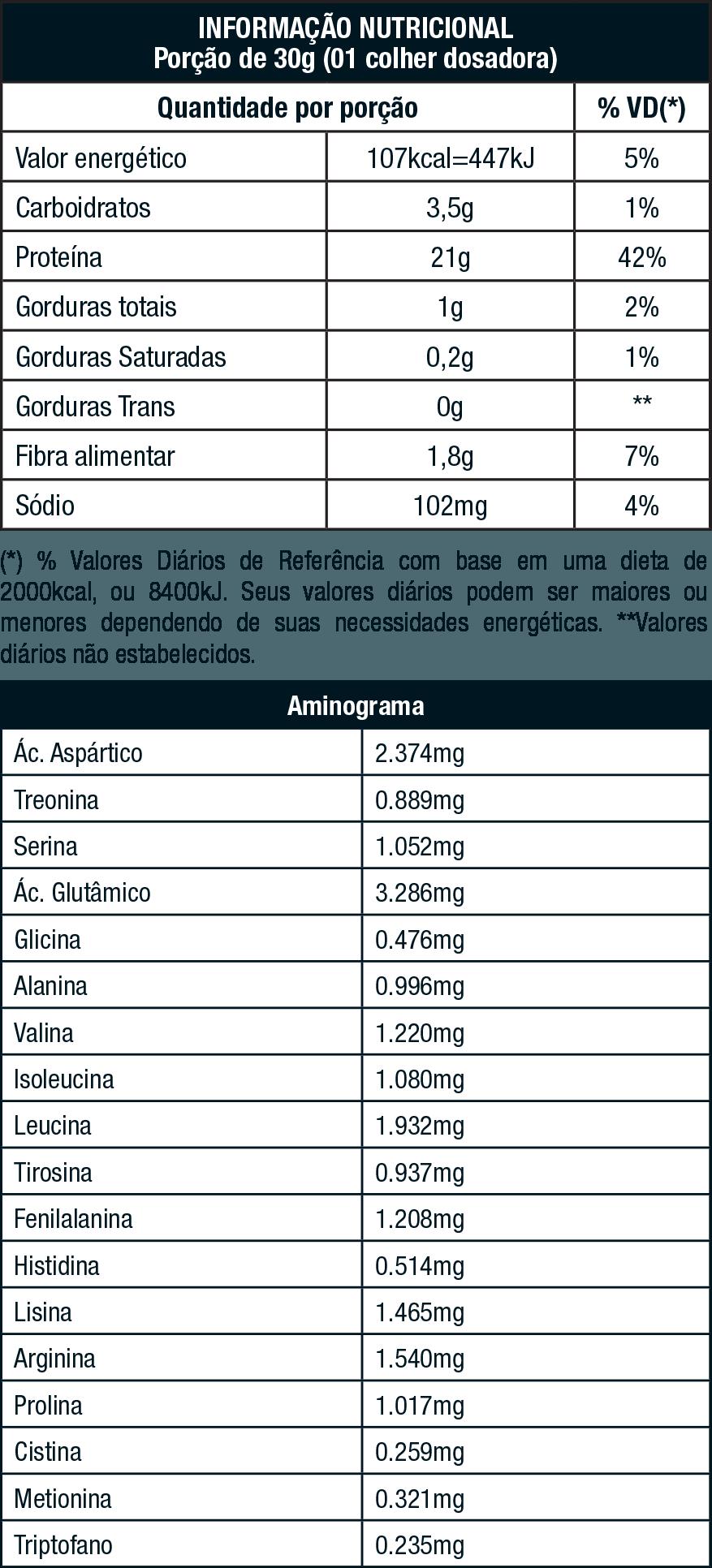 Tabela Nutricional Proto Vegan | Nutrata