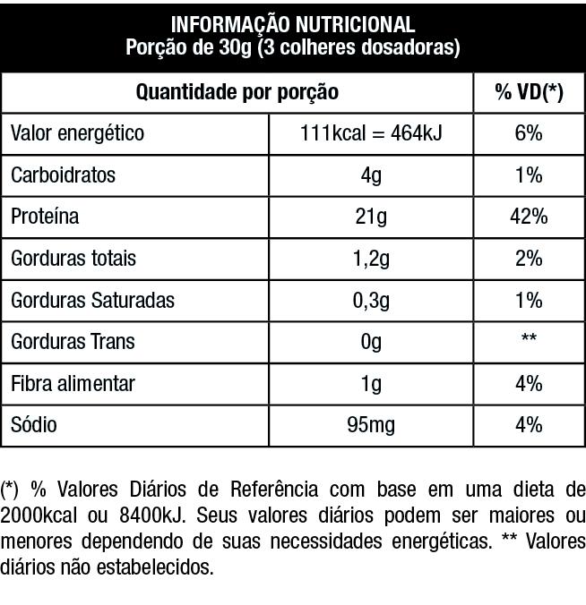 Tabela Nutricional Whey Açaí Nature | Nutrata