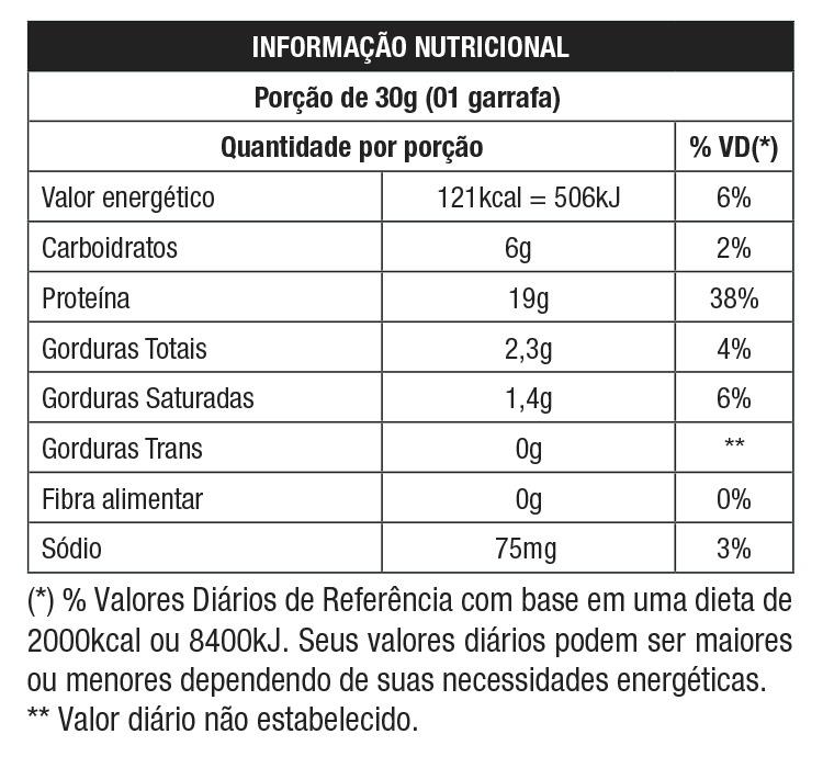 Tabela Nutricional Whey Grego Monodose - Vitamina de Frutas | Nutrata